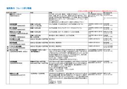 福岡県内 フルーツ狩り情報