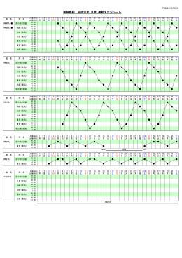 「平成27年1月度運航スケジュール・「神加丸」1月度配船予定