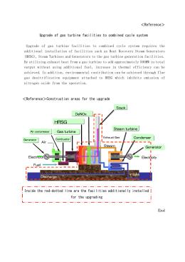 発電機 煙突 排熱回収ボイラ ガスタービン 空気圧縮機 蒸気タービン 燃焼