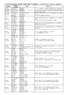 2015年度日本建築学会大会(関東)学術講演 発表一覧(飛島建設