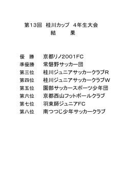 京都リノ2001FC 常磐野サッカー団 桂川ジュニアサッカークラブR 桂川
