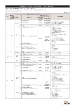 新築用次世代省エネ基準に適合するLIXIL商品一覧