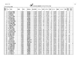 2014/7/27 第10回七尾湾岸トライアスロンアクアスロン大会 1/8