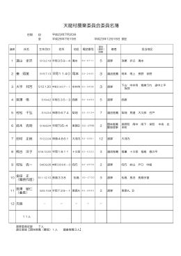 天龍村農業委員会委員名簿