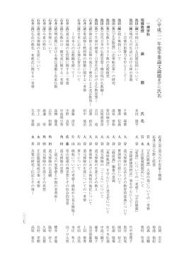 [仏教学部] 卒業論文論題並びに氏名 - ECHO-LAB