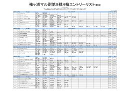 袖ヶ浦マル耐第9戦4輪エントリーリスト(暫定) - WITH ME Professional