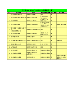 日光市内オストメイト対応トイレ設置箇所一覧