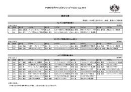 組合せ表 PGMクラブチャンピオンシップ Titleist Cup 2014