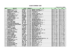 正会員(処理業者)名簿 - 静岡県産業廃棄物協会