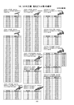 16.コスモ工機 塩化ビニル管メカ継手
