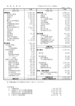 貸 借 対 照 表 (平成26年3月31日現在) (単位:千円) 科 目 金額 科 目