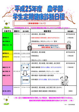 対象学生 健診日 健診項目 〈尿検査容器について〉