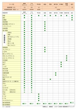 尿 検 査 定 性 - コストコ京都八幡倉庫店クリニック