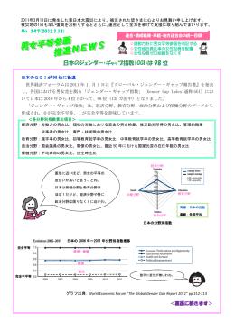日本のジェンダー・ギャップ指数(GGI)は 98 位