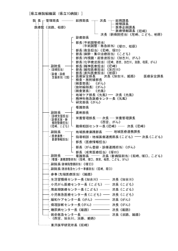 Taro-3 組織図〈病院〉(管理課)