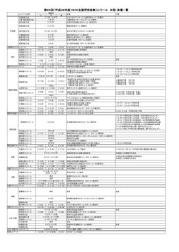第83回(平成28年度)NHK全国学校音楽コンクール 日程・会場一覧