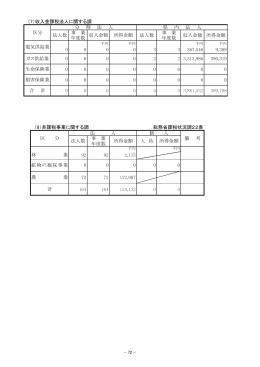 収入金課税法人に関する調(PDF,67KB)