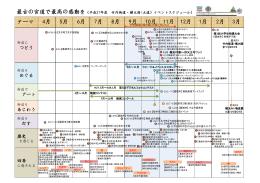 大道)イベントスケジュール - 竹内街道・横大路(大道)