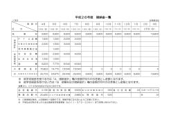 1年次諸納金一覧表(PDF)