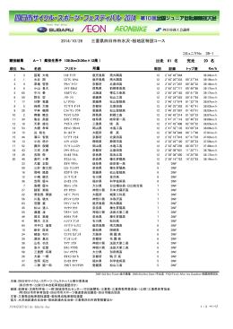 2014/10/26 三重県四日市市水沢・桜地区特設コース