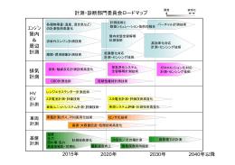 2015年 2020年 2030年 2040年以降 計測・診断部門