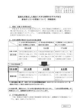 議題3資料 - 横浜市西区連合町内会・自治会連絡協議会