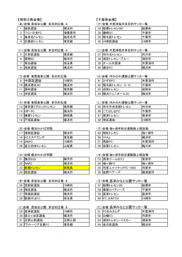 【神奈川県会場】 【千葉県会場】 9 中原区選抜 (そ)会場 富津みなと公園