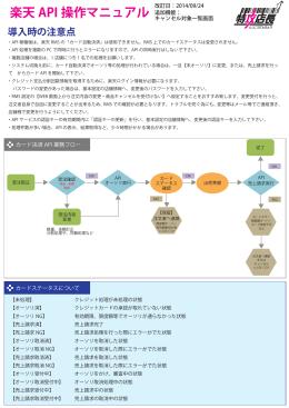 楽天 API 操作マニュアル
