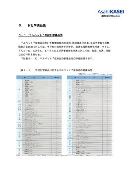5. 耐化学薬品性 - AKchem.com
