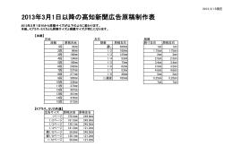 原稿サイズ表(PDF)