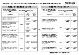 平成27年1月5日からプラマーク製品の分別収集がはじまり