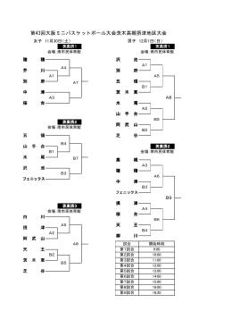 第43回大阪ミニバスケットボール大会茨木高槻摂津地区大会