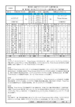 戦評 - 和歌山県バスケットボール協会