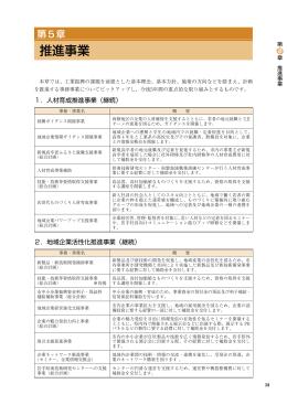 [P38-39]第5章 推進事業