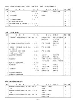 5 17. (御届、地券) 1.15 1. 箱(葉山町史料編集資料) l