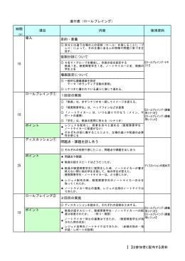 時間 25 進行表(ロールプレイング) 使用資料 10 項目 内容 目的・意義