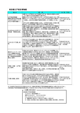 東京都江戸東京博物館の催し