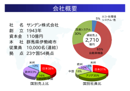 斉藤氏講演資料1(pdfファイル:627KB)