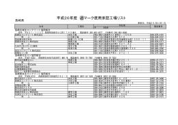 平成25年度 マーク使用承認工場リスト