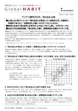 アジア12都市の50代 「若さ志向」比較