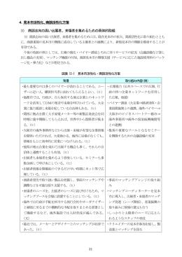 4.見本市活性化、商談活性化方策 (1) 商談志向の高い出展者、来場者