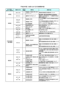 平成26年度 会派における行政視察内容