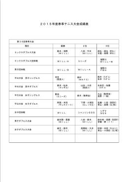 2015年度春季テニス大会成績表