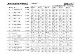 第48回 入間市駅伝競走大会結果(一般の部)(Adobe PDFファイル