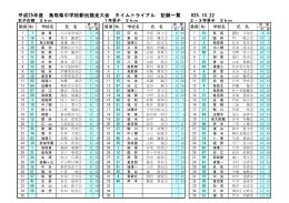 20131022県駅伝大会記録一覧表