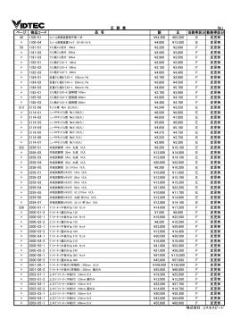価格改定表 PDF