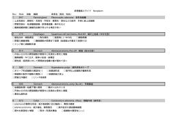 Box Slide 回数 臓器 疾患名(英名・和名) 1 847 Parotid gland