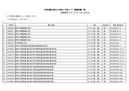 <教科書のあゆみ-明治~平成へ