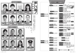 喜茂別町行政機構図 新任の役場職員 新任の教職員 新任の警察官