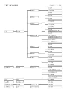下郷町役場行政組織図(PDF/50KB)
